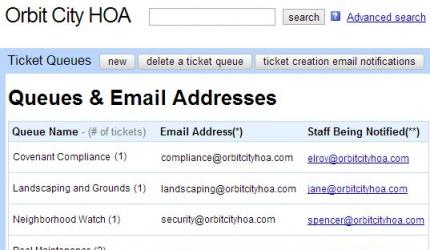 43 HOA Blog - Queue & Email Adresses